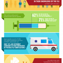 FluPlus_Infographic_v15_4